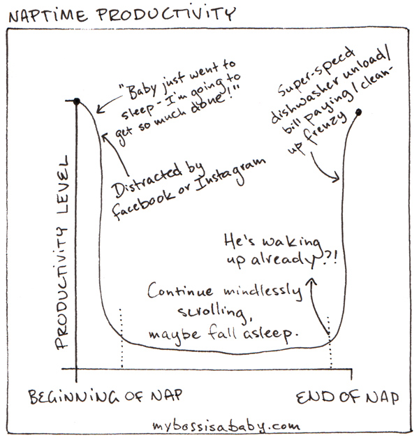 naptimeProductivity